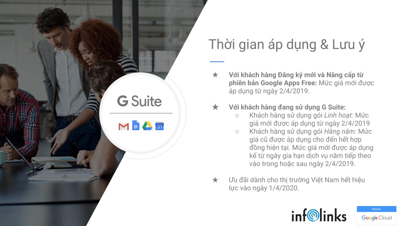 Thay đổi giá dịch vụ G Suite