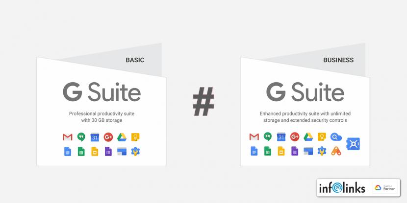 So sánh khác biệt giữa G Suite Basic và G Suite Business với Googl Apps Free